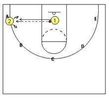 basketball-drill