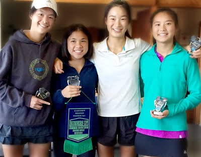 Best Tennis Clubs In Melbourne For Kids South Hawthorn Tennis Club